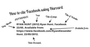 How to cite facebook