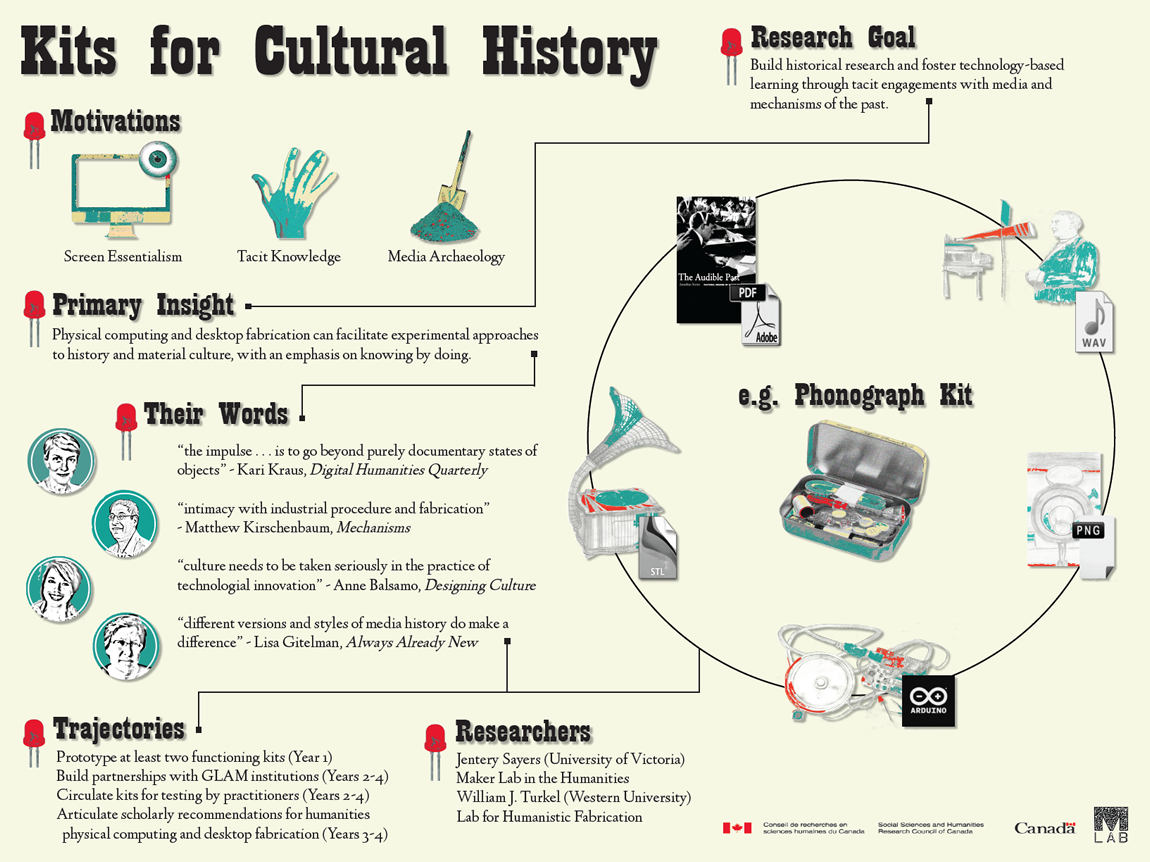Take a Look at the History of Multiculturalism That Swept America